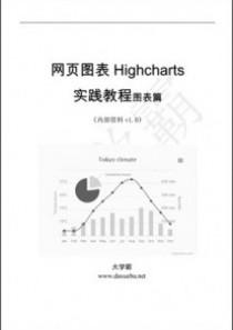网页图表Highcharts实践教程之图表区